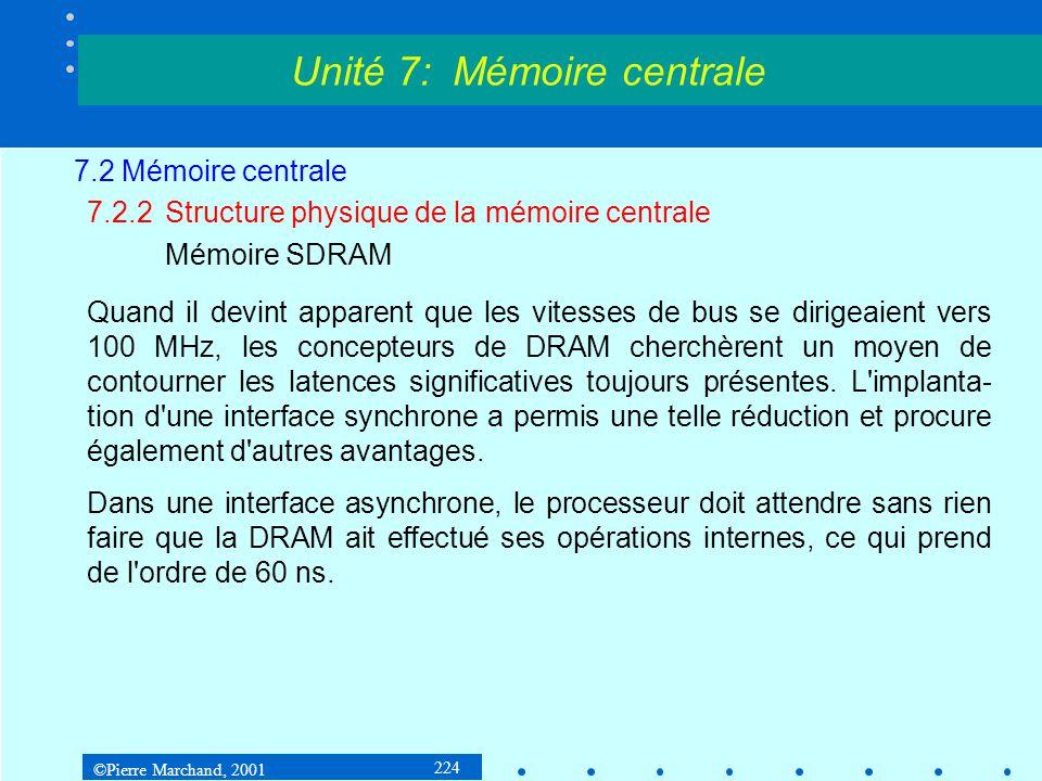 ©Pierre Marchand, 2001 224 7.2 Mémoire centrale 7.2.2Structure physique de la mémoire centrale Mémoire SDRAM Quand il devint apparent que les vitesses