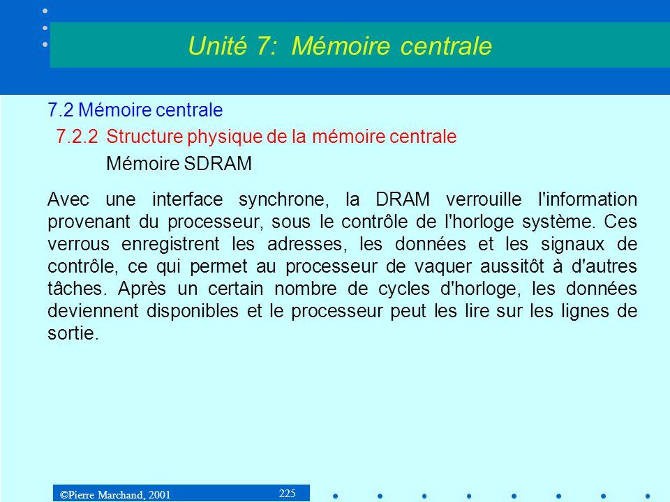 ©Pierre Marchand, 2001 225 7.2 Mémoire centrale 7.2.2Structure physique de la mémoire centrale Mémoire SDRAM Avec une interface synchrone, la DRAM ver