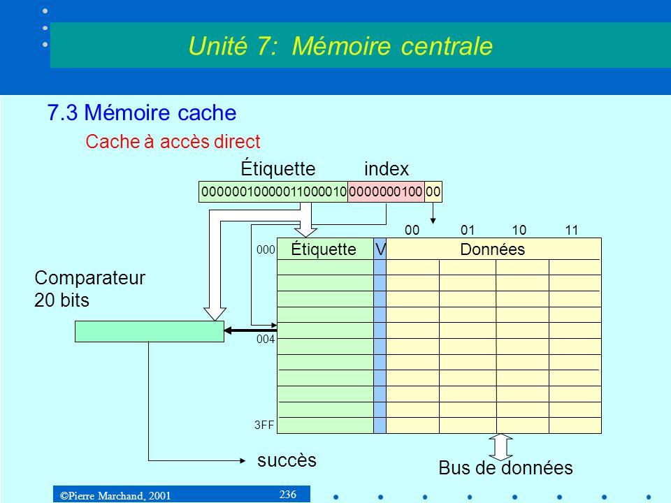 ©Pierre Marchand, 2001 236 7.3 Mémoire cache Cache à accès direct Unité 7: Mémoire centrale ÉtiquetteVDonnées 00 011011 succès Bus de données 00000010