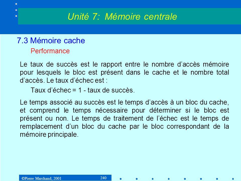 ©Pierre Marchand, 2001 240 7.3 Mémoire cache Performance Le taux de succès est le rapport entre le nombre daccès mémoire pour lesquels le bloc est pré