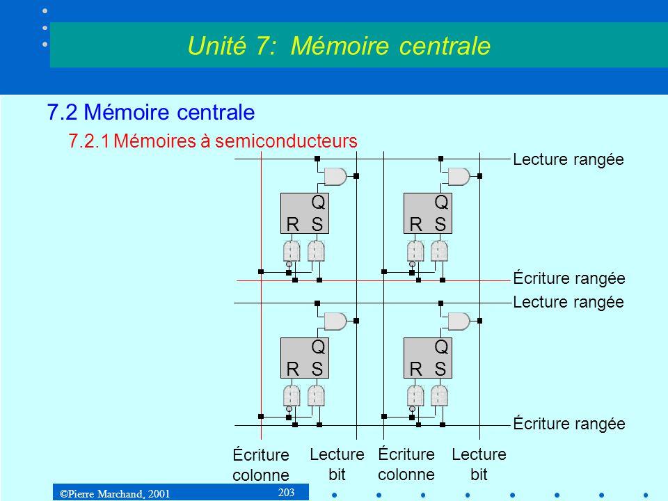 ©Pierre Marchand, 2001 204 7.2 Mémoire centrale 7.2.1Mémoires à semiconducteurs La mémoire précédente est une mémoire à accès direct (RAM) : chaque bit a une adresse (adresse rangée + adresse colonne).