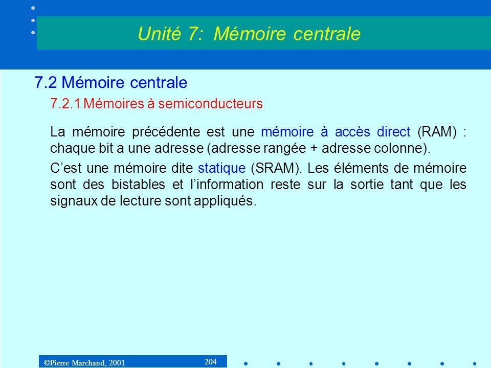 ©Pierre Marchand, 2001 205 7.2 Mémoire centrale 7.2.1Mémoires à semiconducteurs Mémoire à m bits par adresse Unité 7: Mémoire centrale Adresse colonne n/2 bits Adresse rangée n/2 bits Décodeur Plan 0 n x n bits Plan m-1 Capacité totale : n n m bits