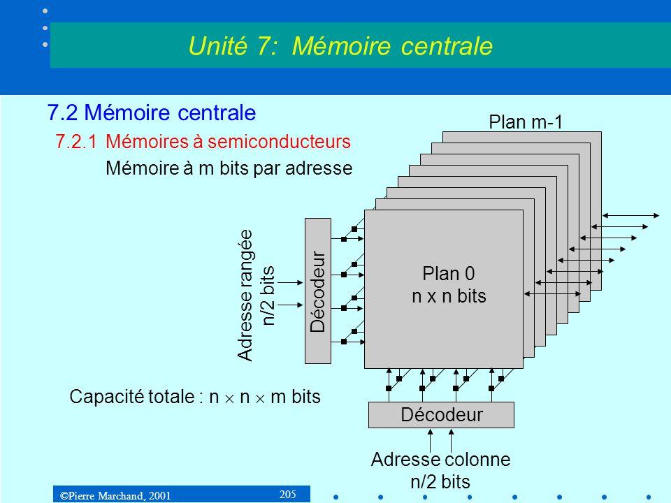 ©Pierre Marchand, 2001 206 7.2 Mémoire centrale 7.2.1Mémoires à semiconducteurs Mémoire statique MOS Unité 7: Mémoire centrale Adresse x Bit (1)Bit (0) V DD V GG QQ La mémoire statique nécessite 6 transistors par bit et savère très coûteuse en pratique, même si elle est la plus rapide.