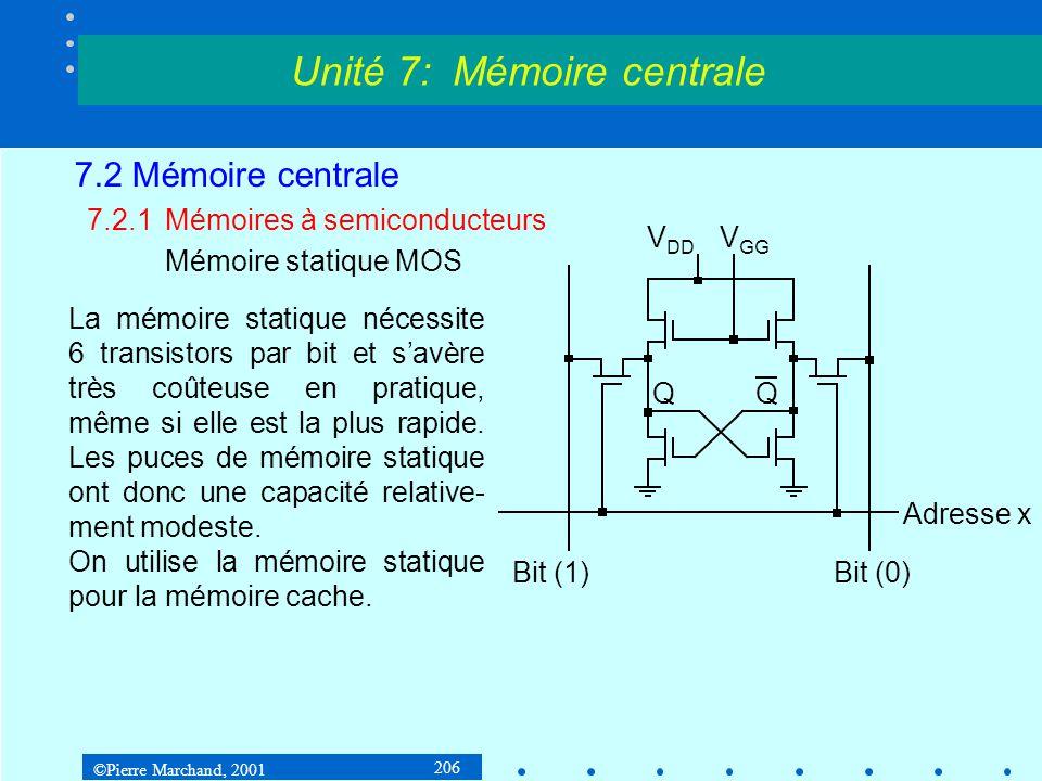 ©Pierre Marchand, 2001 206 7.2 Mémoire centrale 7.2.1Mémoires à semiconducteurs Mémoire statique MOS Unité 7: Mémoire centrale Adresse x Bit (1)Bit (0