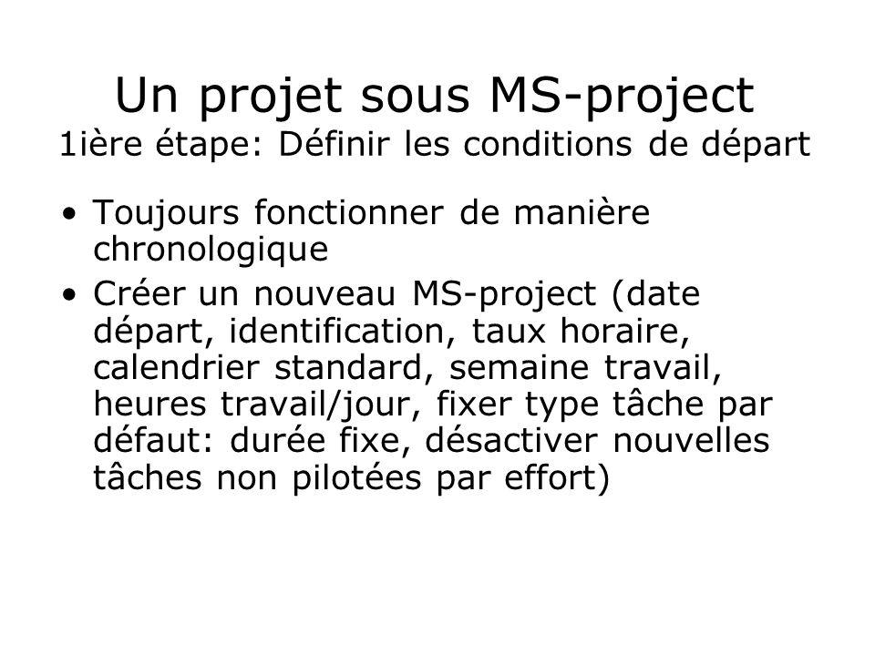 Un projet sous MS-project 1ière étape: Définir les conditions de départ Toujours fonctionner de manière chronologique Créer un nouveau MS-project (dat