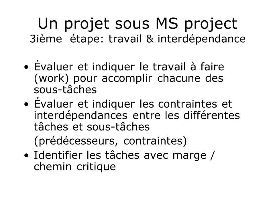 Un projet sous MS project 3ième étape: travail & interdépendance Évaluer et indiquer le travail à faire (work) pour accomplir chacune des sous-tâches