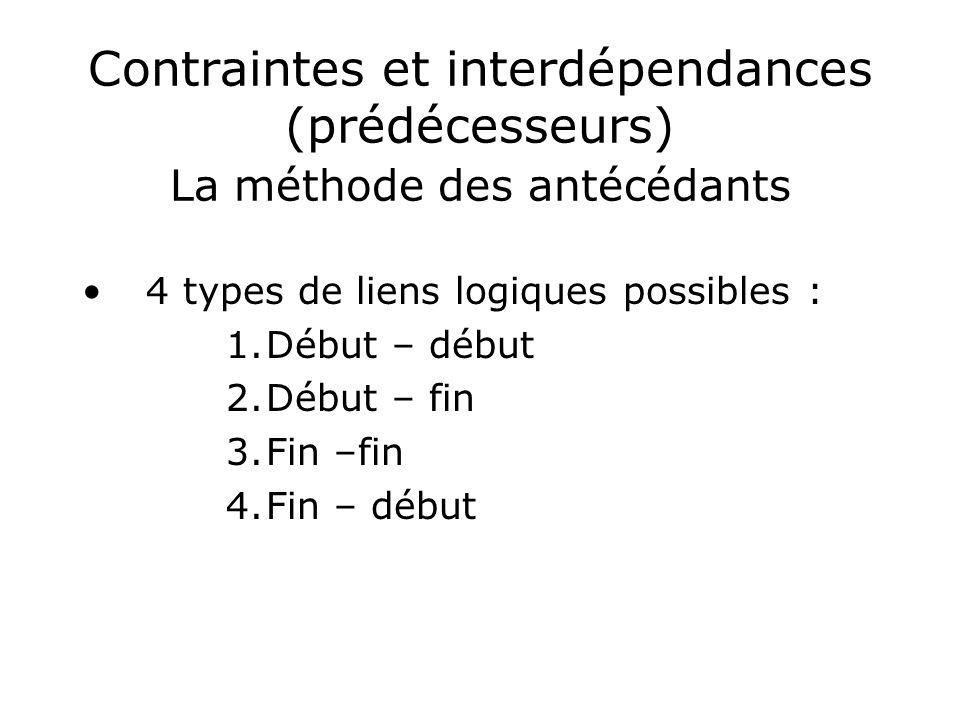 Contraintes et interdépendances (prédécesseurs) La méthode des antécédants 4 types de liens logiques possibles : 1.Début – début 2.Début – fin 3.Fin –