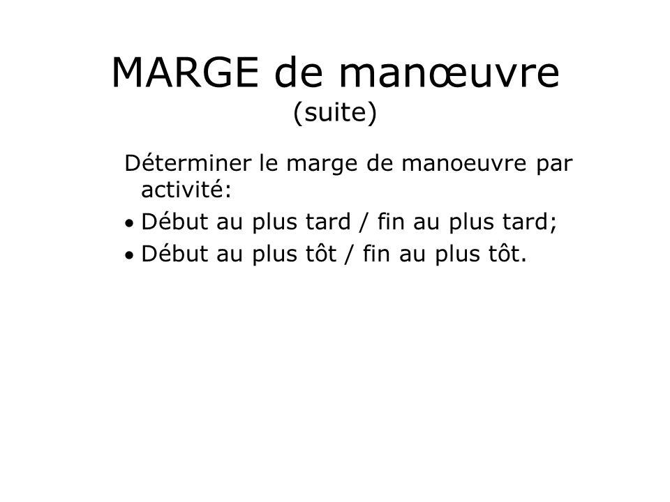 MARGE de manœuvre (suite) Déterminer le marge de manoeuvre par activité: Début au plus tard / fin au plus tard; Début au plus tôt / fin au plus tôt.