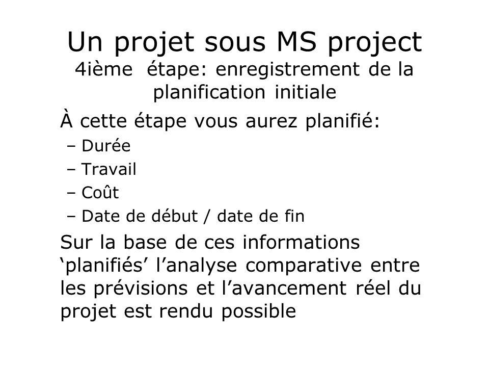 Un projet sous MS project 4ième étape: enregistrement de la planification initiale À cette étape vous aurez planifié: –Durée –Travail –Coût –Date de d