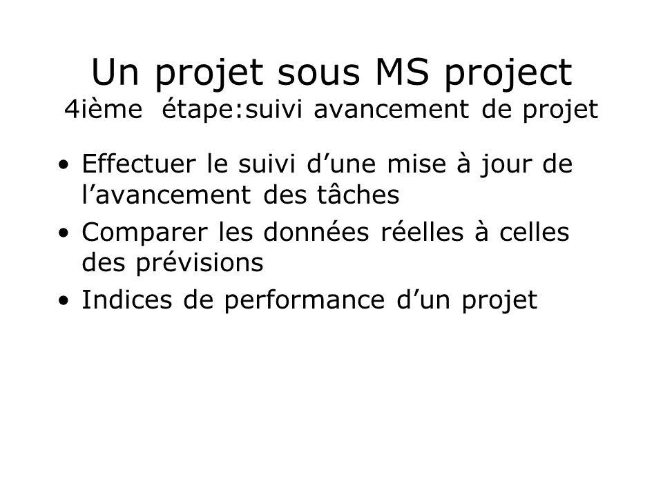 Un projet sous MS project 4ième étape:suivi avancement de projet Effectuer le suivi dune mise à jour de lavancement des tâches Comparer les données ré
