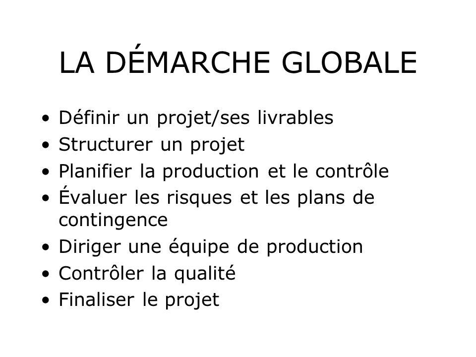 LA DÉMARCHE GLOBALE Définir un projet/ses livrables Structurer un projet Planifier la production et le contrôle Évaluer les risques et les plans de co