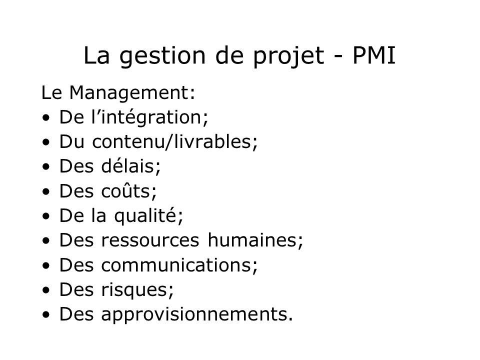 La gestion de projet - PMI Le Management: De lintégration; Du contenu/livrables; Des délais; Des coûts; De la qualité; Des ressources humaines; Des co