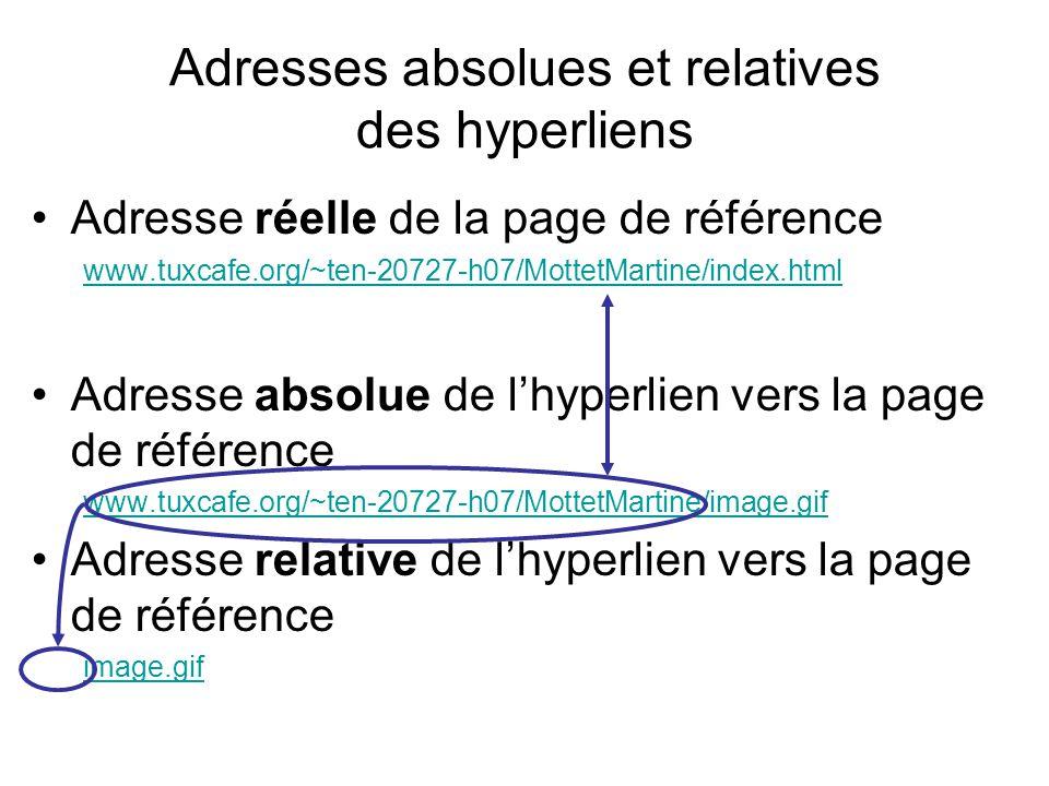 Adresse réelle de la page de référence www.tuxcafe.org/~ten-20727-h07/MottetMartine/index.html Adresse absolue de lhyperlien vers la page de référence www.tuxcafe.org/~ten-20727-h07/MottetMartine/image.gif Adresse relative de lhyperlien vers la page de référence image.gif Adresses absolues et relatives des hyperliens