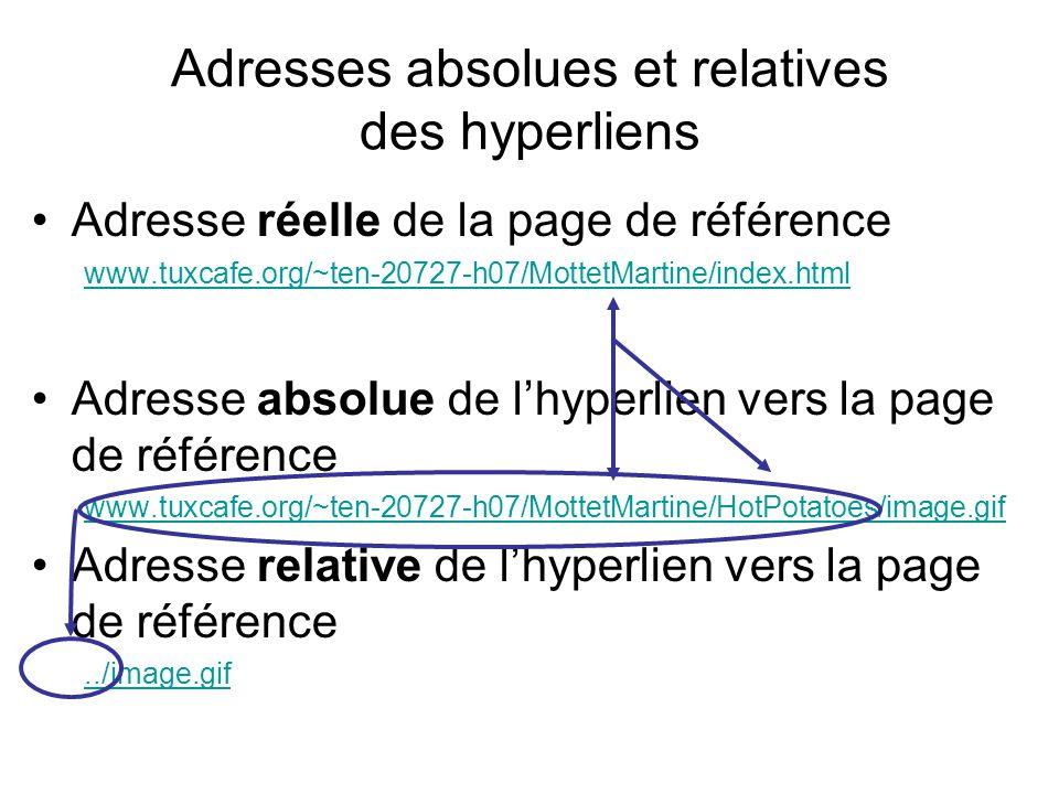 Adresse réelle de la page de référence www.tuxcafe.org/~ten-20727-h07/MottetMartine/index.html Adresse absolue de lhyperlien vers la page de référence www.tuxcafe.org/~ten-20727-h07/MottetMartine/HotPotatoes/image.gif Adresse relative de lhyperlien vers la page de référence../image.gif Adresses absolues et relatives des hyperliens
