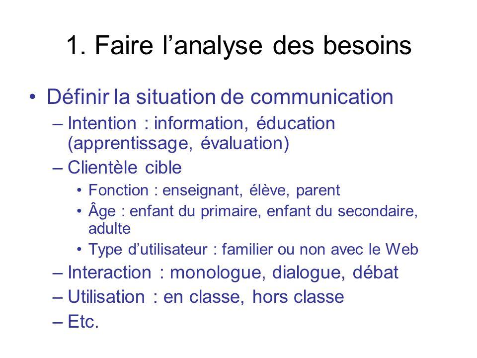 1. Faire lanalyse des besoins Définir la situation de communication –Intention : information, éducation (apprentissage, évaluation) –Clientèle cible F