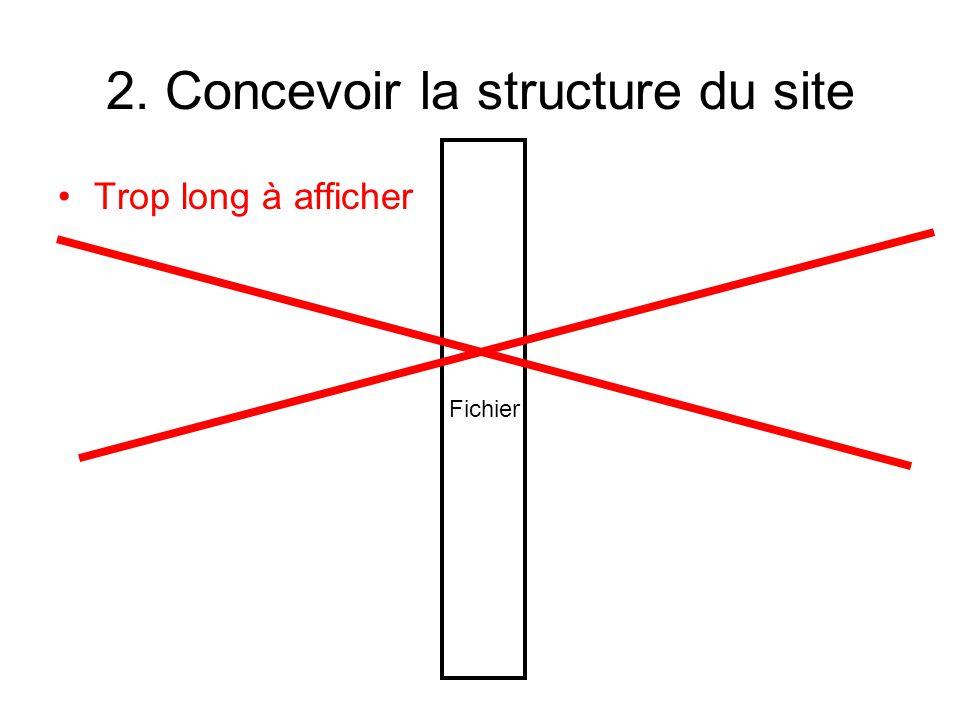 2. Concevoir la structure du site Trop long à afficher Fichier