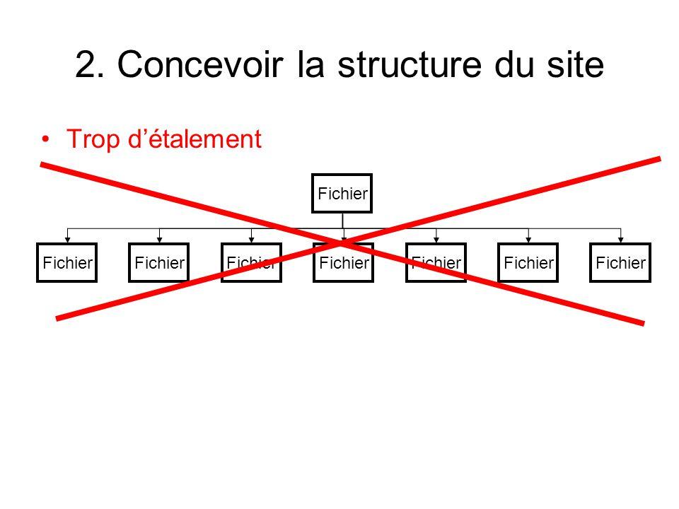 2. Concevoir la structure du site Trop de profondeur 5 clics de souris Fichier