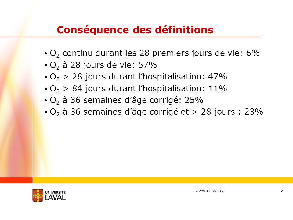 www.ulaval.ca 6 Facteurs de risque * Prématurité * Poids à la naissance Sévérité de la MMH Ventilation mécanique PCO 2 < 45 Oxygène Pneumothorax, emphysème interstitiel