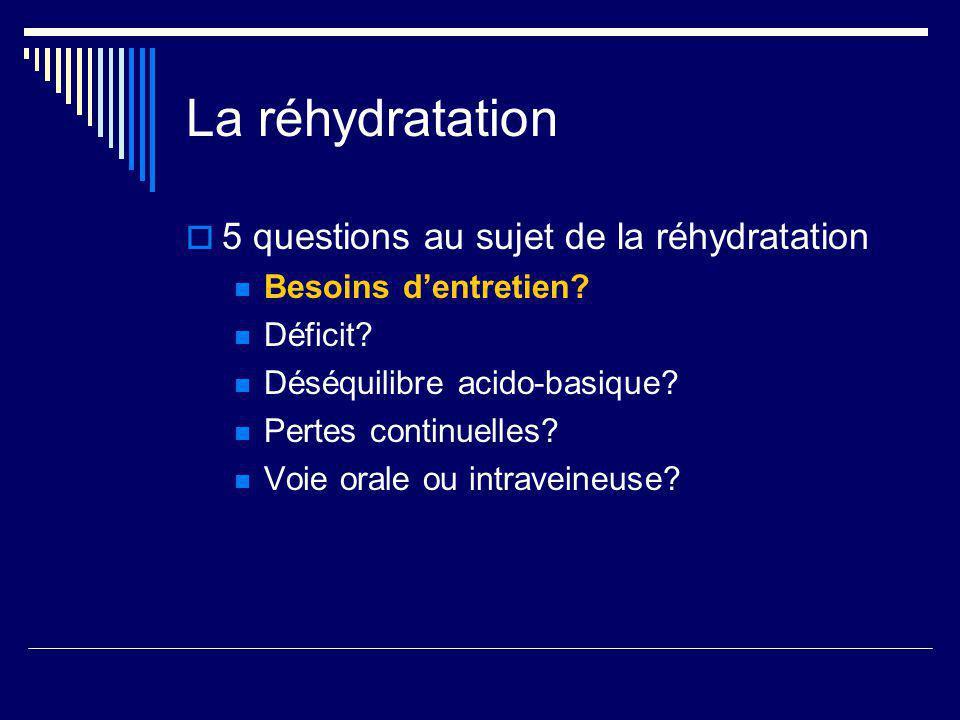 La réhydratation 5 questions au sujet de la réhydratation Besoins dentretien? Déficit? Déséquilibre acido-basique? Pertes continuelles? Voie orale ou
