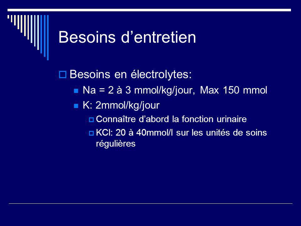 Besoins dentretien Besoins en électrolytes: Na = 2 à 3 mmol/kg/jour, Max 150 mmol K: 2mmol/kg/jour Connaître dabord la fonction urinaire KCl: 20 à 40m