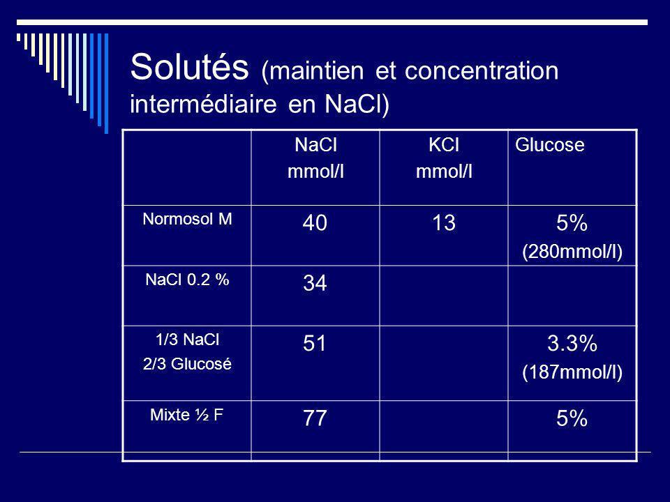 Solutés (maintien et concentration intermédiaire en NaCl) NaCl mmol/l KCl mmol/l Glucose Normosol M 40135% (280mmol/l) NaCl 0.2 % 34 1/3 NaCl 2/3 Gluc