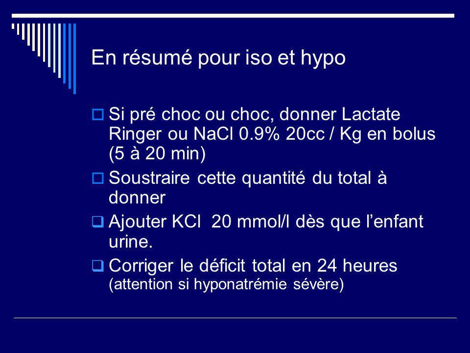 En résumé pour iso et hypo Si pré choc ou choc, donner Lactate Ringer ou NaCl 0.9% 20cc / Kg en bolus (5 à 20 min) Soustraire cette quantité du total