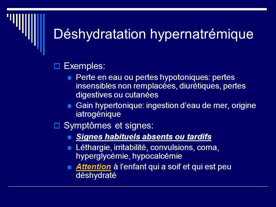 Déshydratation hypernatrémique Exemples: Perte en eau ou pertes hypotoniques: pertes insensibles non remplacées, diurétiques, pertes digestives ou cut