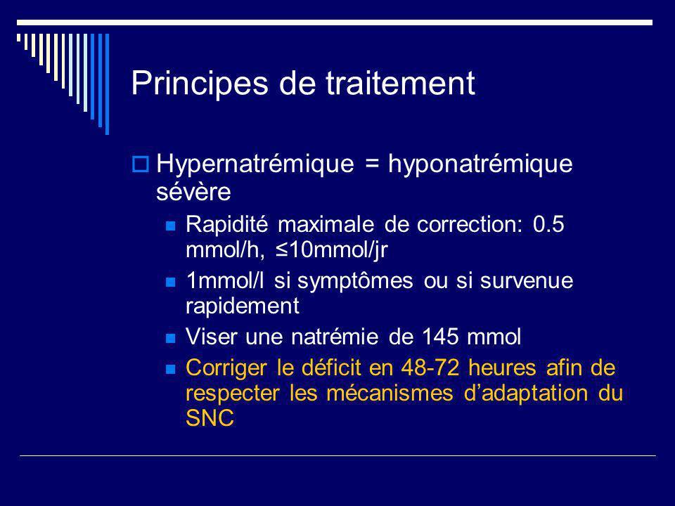 Principes de traitement Hypernatrémique = hyponatrémique sévère Rapidité maximale de correction: 0.5 mmol/h, 10mmol/jr 1mmol/l si symptômes ou si surv