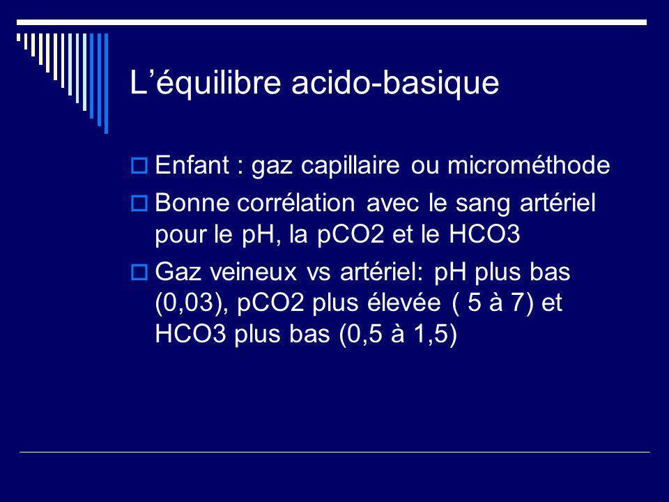 Léquilibre acido-basique Enfant : gaz capillaire ou microméthode Bonne corrélation avec le sang artériel pour le pH, la pCO2 et le HCO3 Gaz veineux vs