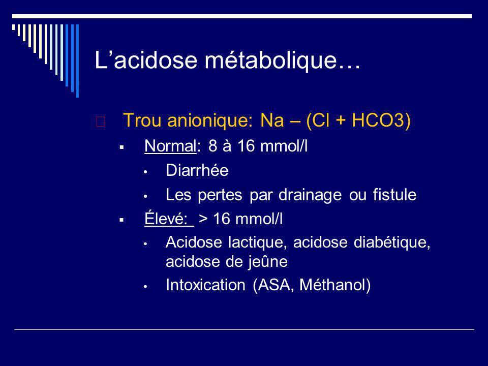 Lacidose métabolique…  Trou anionique: Na – (Cl + HCO3) Normal: 8 à 16 mmol/l Diarrhée Les pertes par drainage ou fistule Élevé: > 16 mmol/l Acidose