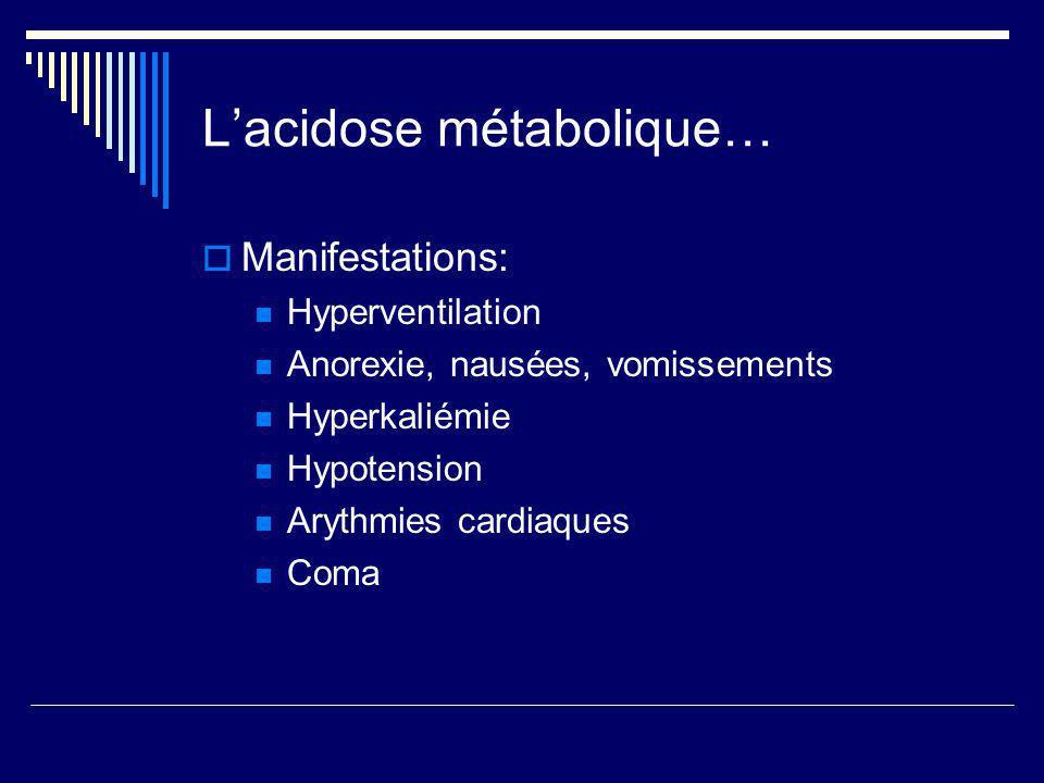 Lacidose métabolique… Manifestations: Hyperventilation Anorexie, nausées, vomissements Hyperkaliémie Hypotension Arythmies cardiaques Coma
