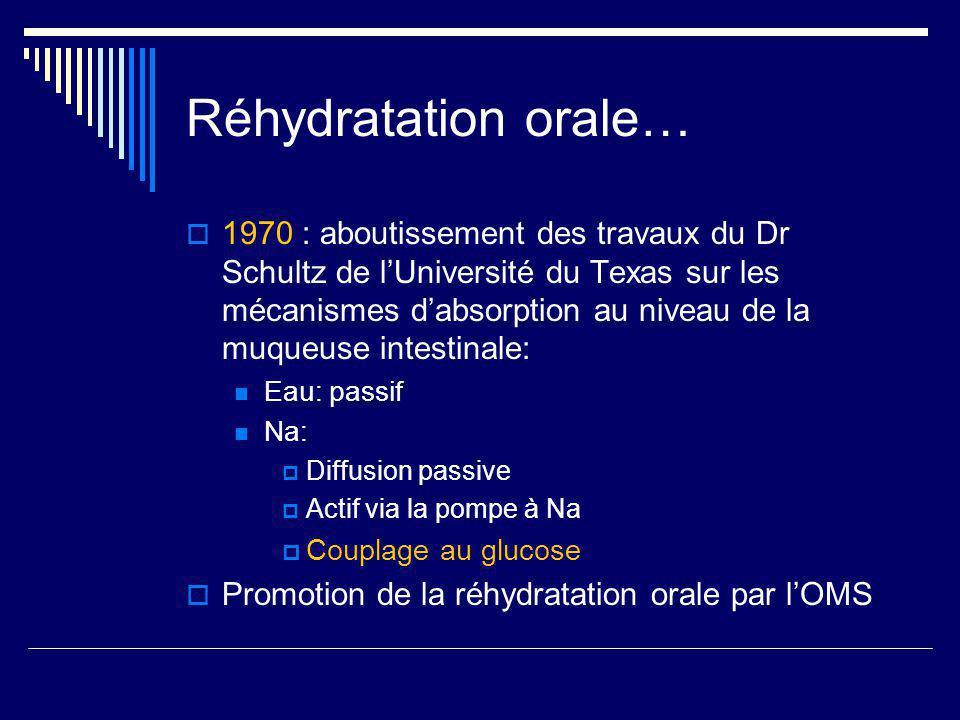 Réhydratation orale… 1970 : aboutissement des travaux du Dr Schultz de lUniversité du Texas sur les mécanismes dabsorption au niveau de la muqueuse in