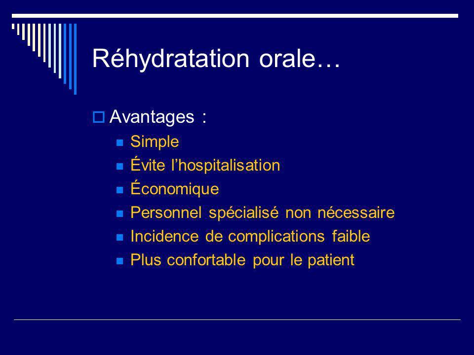 Réhydratation orale… Avantages : Simple Évite lhospitalisation Économique Personnel spécialisé non nécessaire Incidence de complications faible Plus c