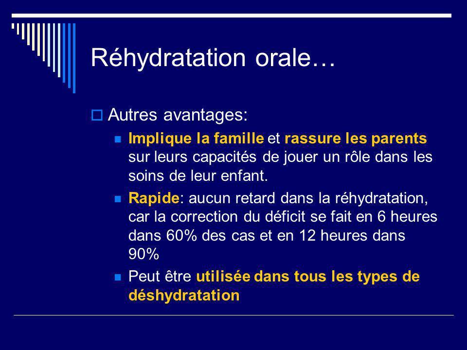 Réhydratation orale… Autres avantages: Implique la famille et rassure les parents sur leurs capacités de jouer un rôle dans les soins de leur enfant.