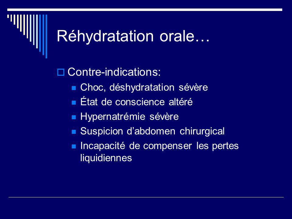 Réhydratation orale… Contre-indications: Choc, déshydratation sévère État de conscience altéré Hypernatrémie sévère Suspicion dabdomen chirurgical Inc