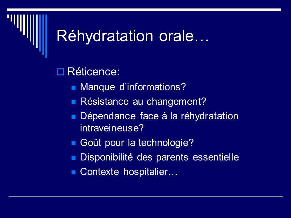 Réhydratation orale… Réticence: Manque dinformations? Résistance au changement? Dépendance face à la réhydratation intraveineuse? Goût pour la technol
