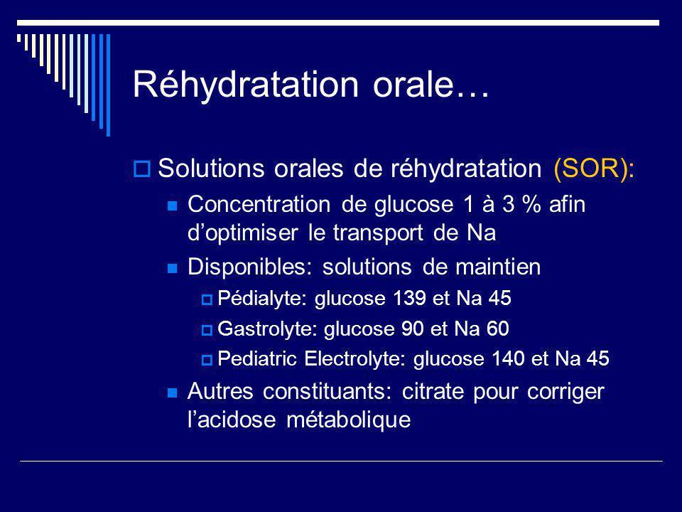 Réhydratation orale… Solutions orales de réhydratation (SOR): Concentration de glucose 1 à 3 % afin doptimiser le transport de Na Disponibles: solutio