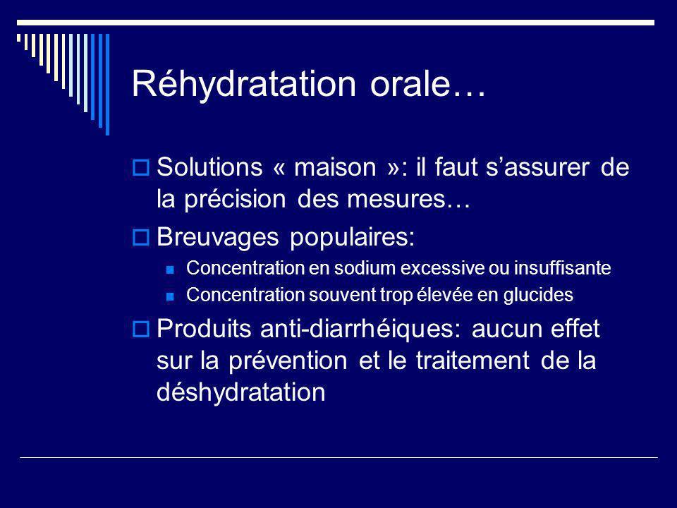 Réhydratation orale… Solutions « maison »: il faut sassurer de la précision des mesures… Breuvages populaires: Concentration en sodium excessive ou in
