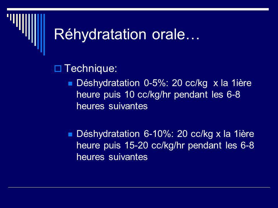Réhydratation orale… Technique: Déshydratation 0-5%: 20 cc/kg x la 1ière heure puis 10 cc/kg/hr pendant les 6-8 heures suivantes Déshydratation 6-10%: