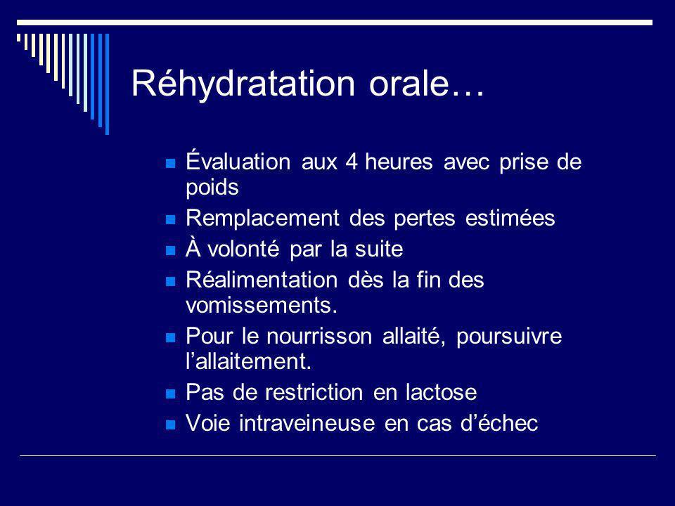 Réhydratation orale… Évaluation aux 4 heures avec prise de poids Remplacement des pertes estimées À volonté par la suite Réalimentation dès la fin des