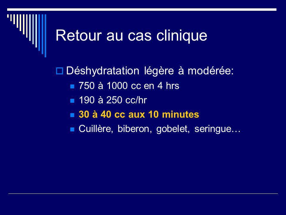 Retour au cas clinique Déshydratation légère à modérée: 750 à 1000 cc en 4 hrs 190 à 250 cc/hr 30 à 40 cc aux 10 minutes Cuillère, biberon, gobelet, s