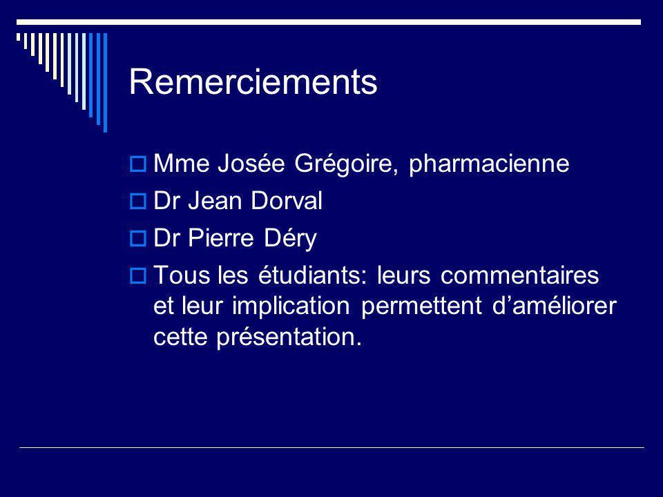 Remerciements Mme Josée Grégoire, pharmacienne Dr Jean Dorval Dr Pierre Déry Tous les étudiants: leurs commentaires et leur implication permettent dam