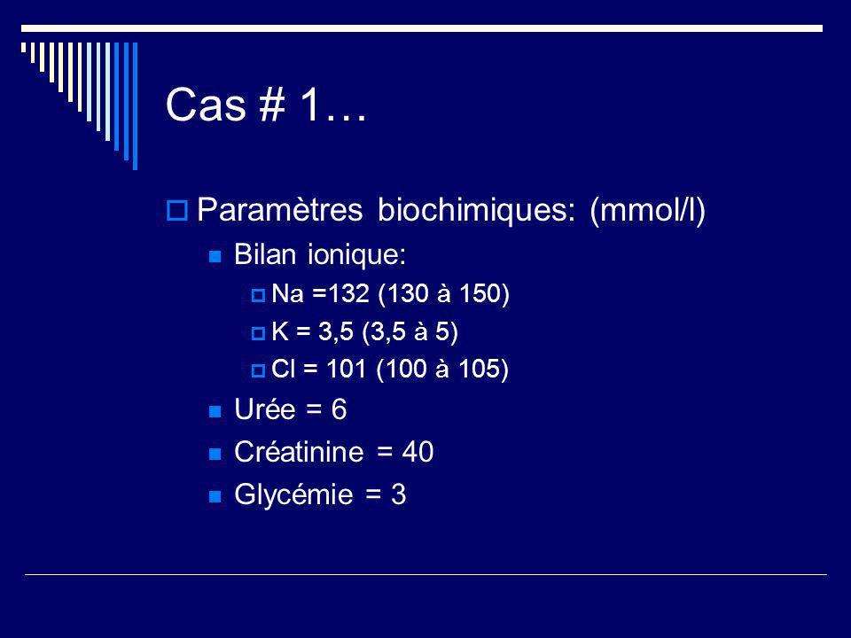 Types de déshydratation 3) Déshydratation hypernatrémique (Na > 150) Fréquence de 1à 2 % Perte en eau > Perte en Na Secteur intracellulaire contracté et secteur extracellulaire préservé.