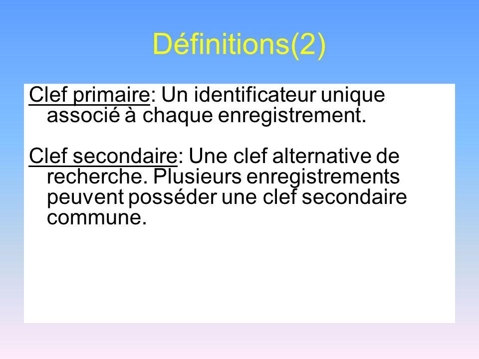 Indexation linéaire Le fichier est indexé comme une simple séquence ordonnée déléments de la forme (K,P) où K est la clef primaire et P est un pointeur vers lenregistrement.