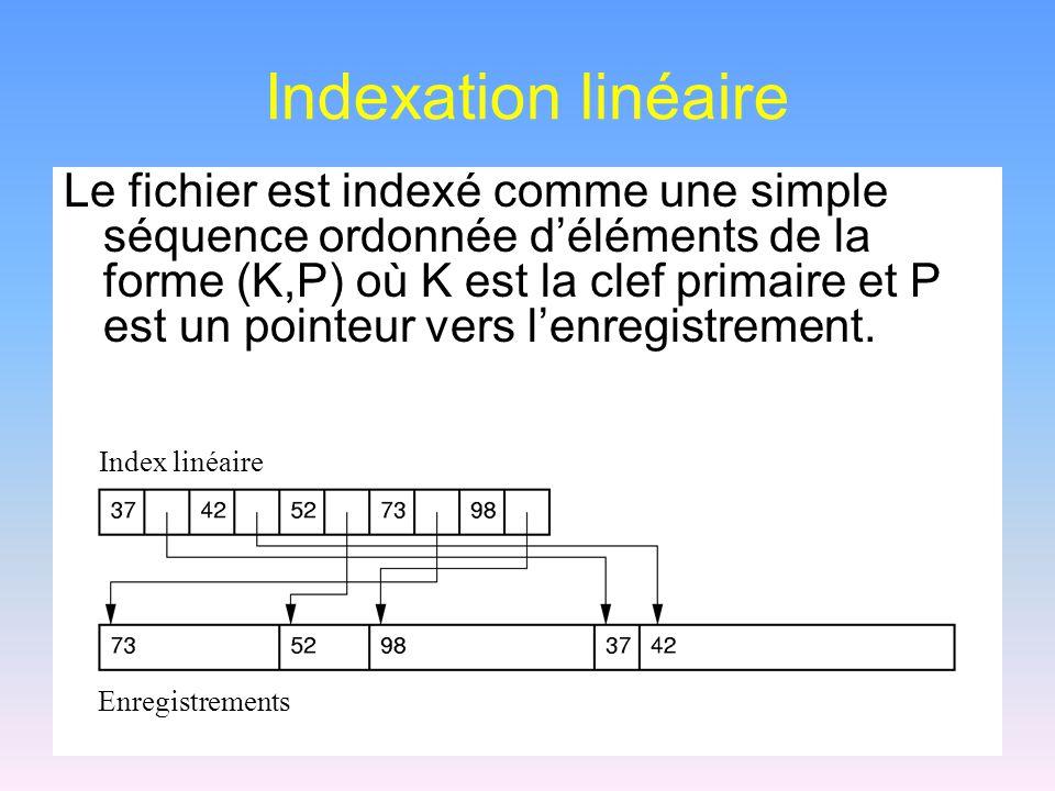 Indexation linéaire (2) Si lindex est trop grand pour être contenu en mémoire, un second niveau dindex peut être utilisé.