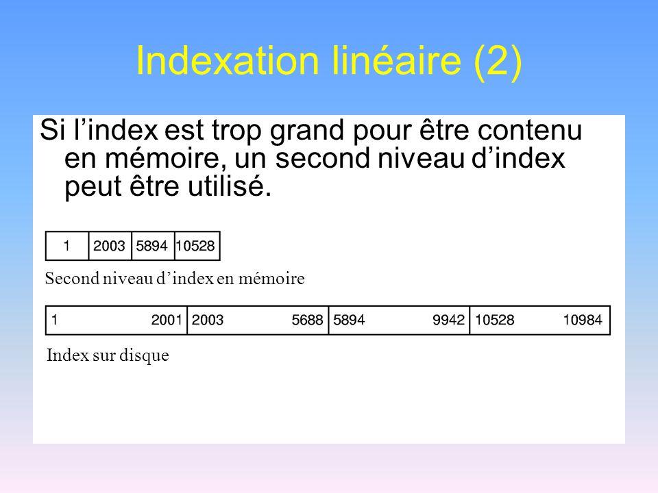 Indexation par arbre (1) Lindexation linéaire nest pas efficace pour effectuer les opérations dinsertion et de suppression.