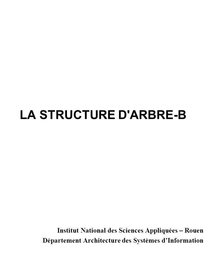 LA STRUCTURE D ARBRE-B A) RECHERCHE B) INSERTION C) SUPPRESSION D) INDEX PAR ARBRE-B+ E) MEMOIRE SECONDAIRE