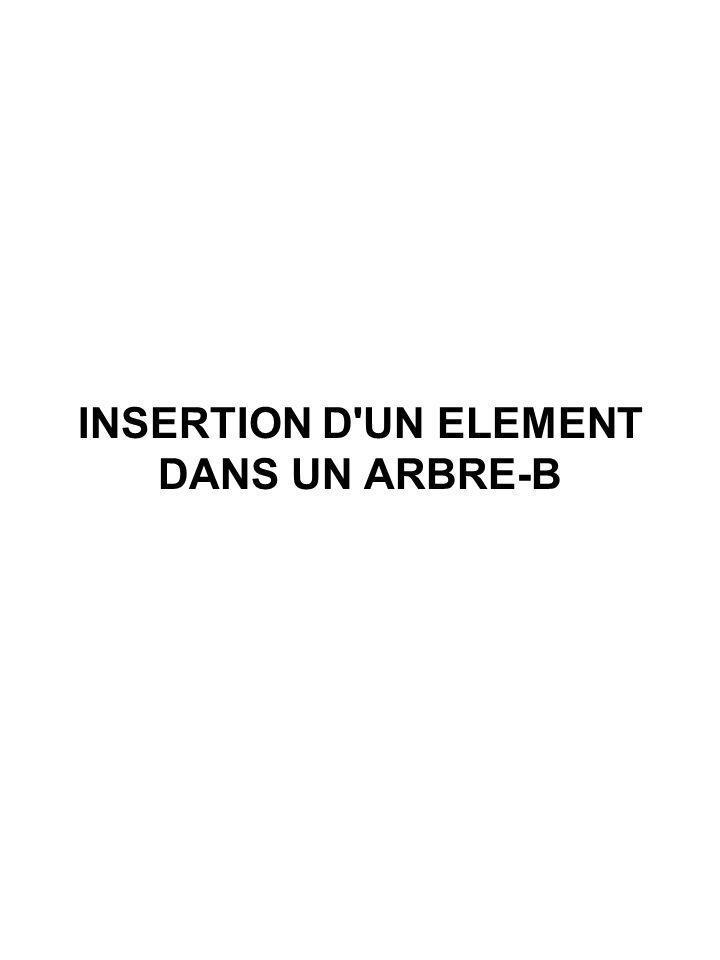 EXEMPLE (n°5) D ARBRE-B D ORDRE 2 SUPPRESSION DE LA CLE 5 (SUPPRESSION DANS UN NOEUD NON FEUILLE) ->RECHERCHE D UNE CLE ADJACENTE DE LA CLE : ON PREND LA PLUS GRANDE CLE DU SOUS-ARBRE GAUCHE DE LA CLE ->REMPLACEMENT DE LA CLE PAR LA CLE ADJACENTE TROUVEE -> SUPPRESSION DE LA CLE TROUVEE DANS UN NOEUD FEUILLE