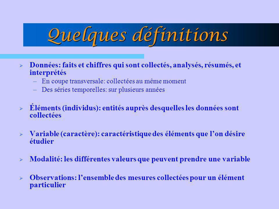 Quelques définitions Données: faits et chiffres qui sont collectés, analysés, résumés, et interprétés –En coupe transversale: collectées au même momen