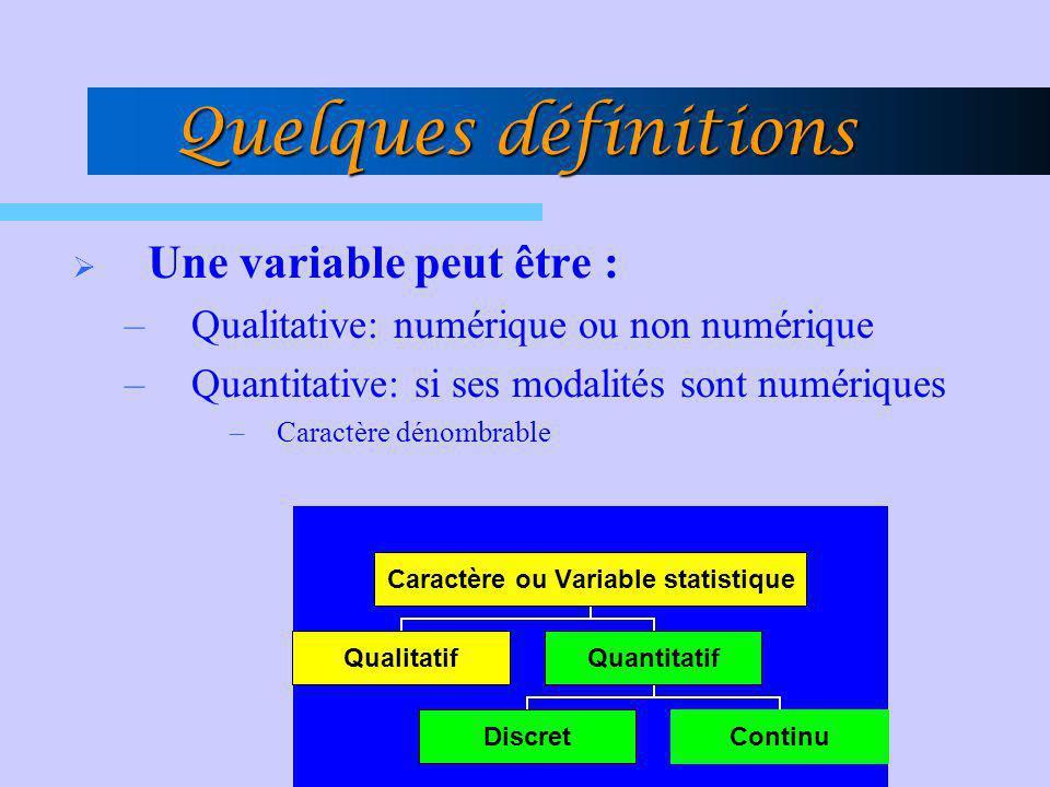 Quelques définitions Une variable peut être : –Qualitative: numérique ou non numérique –Quantitative: si ses modalités sont numériques –Caractère déno